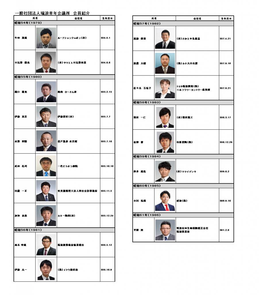 2019年会員紹介2